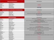Lista de Jueces 2.014 - GC Ecuestre